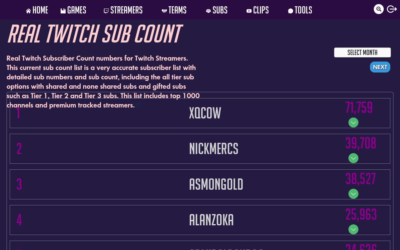 Current Real Twitch Sub Count - Twitch Stats